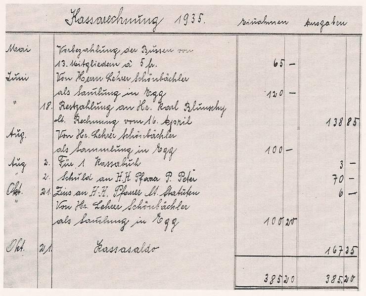 Kassabuch 1935