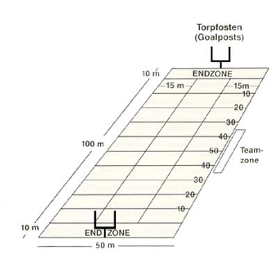 Regelkunde - www.unterholz.info
