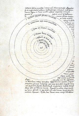 Kopernikus, De Revolutionibus Orbium Coelestium