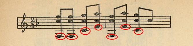 出典 音と楽器
