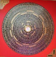 LoPan-Feng Shui Kompass