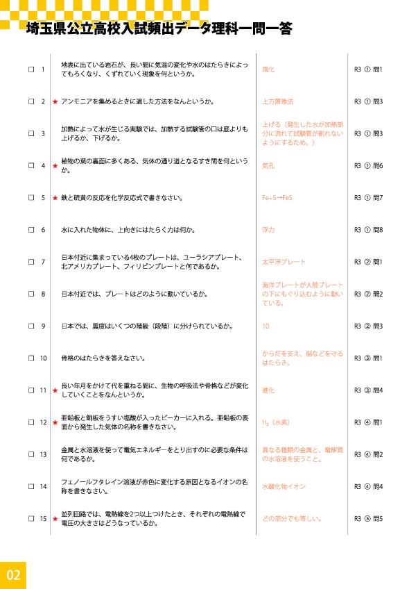 立ち読み理科|埼玉県高校入試頻出過去問