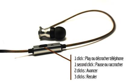 Ecouteurs intra-auriculaires Erdre D101G de Erdre Audio