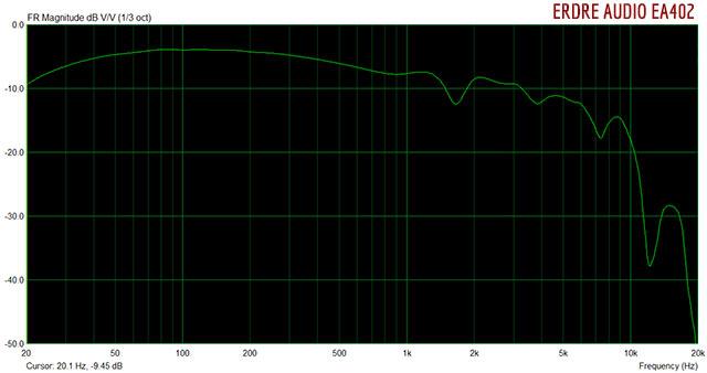 Caractéristiques techniques écouteurs in-ear monitors EA 402 de Erdre Audio
