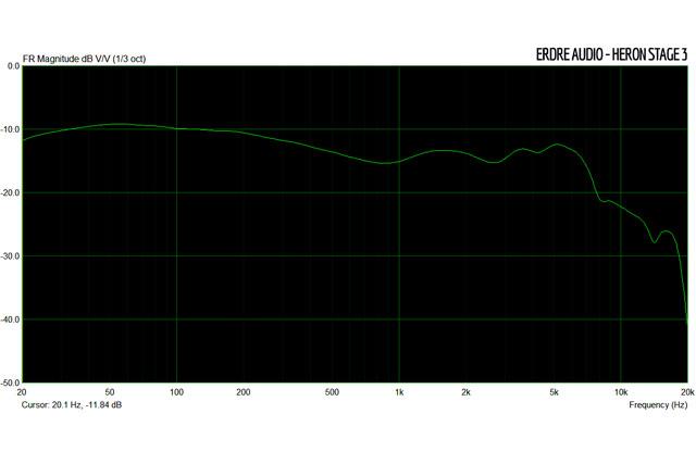 Ecouteurs intra-auriculaires in-ear monitors Heron Stage 3 de Erdre Audio : Courbe de réponse en fréquence