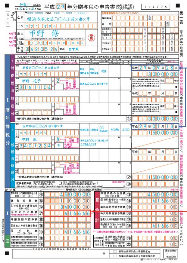 確定 申告 贈与 税 贈与税申告完全マニュアル・申告書記入から添付書類まで徹底解説
