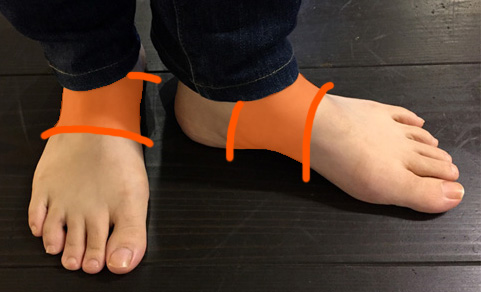 オレンジ色の部分(ウエスト)は靴としっかりフィットしている必要があります
