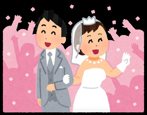 結婚すると相続関係が変わる