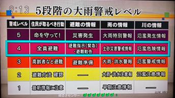 5段階の大雨警報レベル