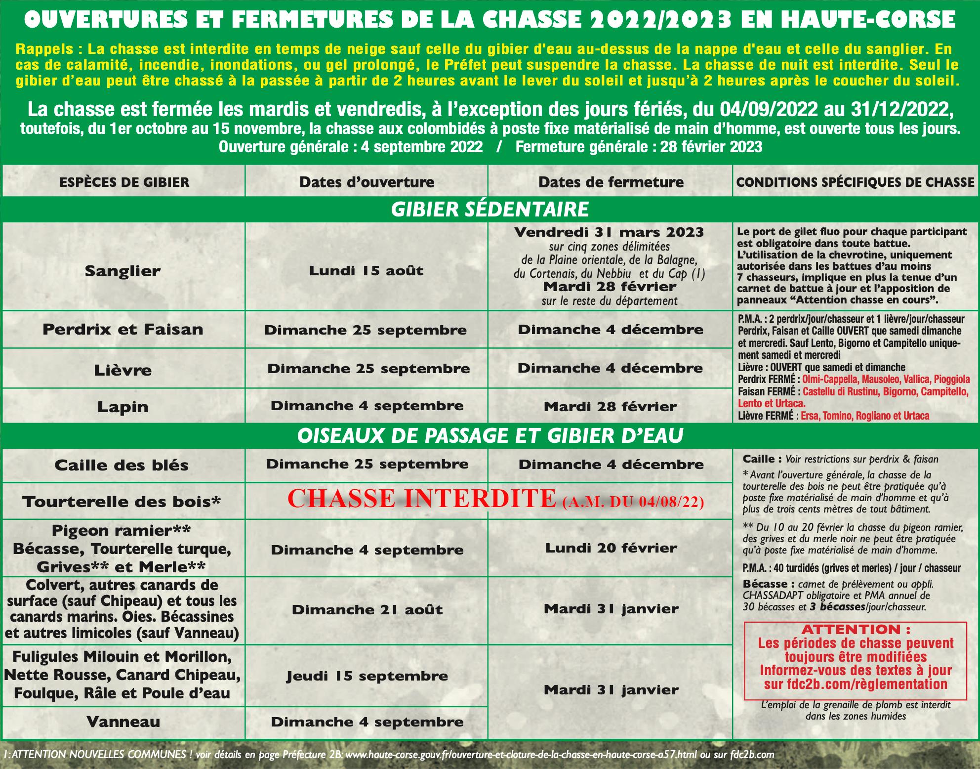 OUVERTURES ET FERMETURES DE LA CHASSE   Fédération des Chasseurs
