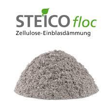 Materialbild Zellulose