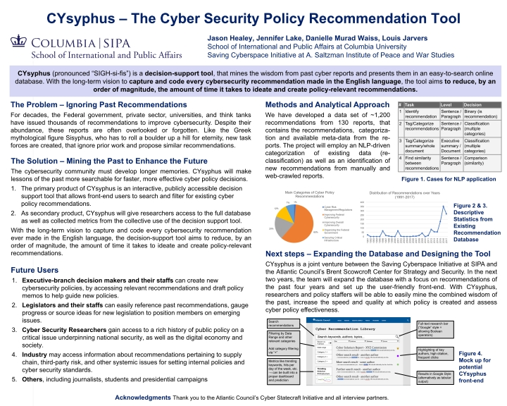 """CYsyphus"" – The Cyber Security Recommendations Project"