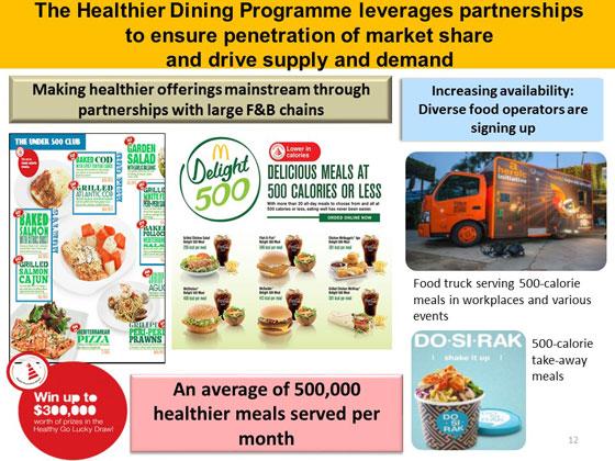 官民の協働で健康的な食品を提供する食品業者のマーケってシェアを増やす事例:1食500カロリーのテイクアウト