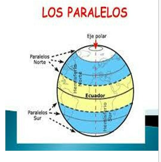 Cordenada Geograficas - Página web de apoyocr