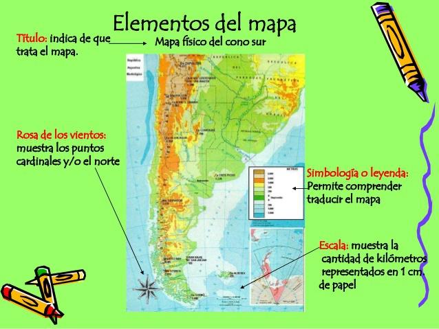 Elementos Del Mapa Página Web De Apoyocr