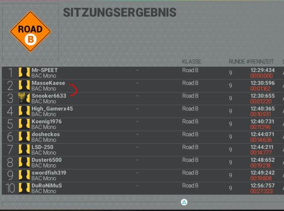 Platz 2 = Snooker6633 / Platz 3 = MasseKaese (Bug)