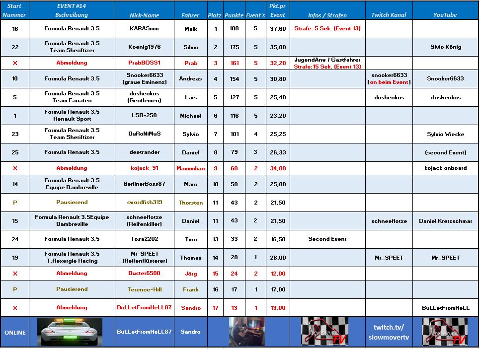 014 Circuiet of America - Formula 3 5 - (KARASmm)
