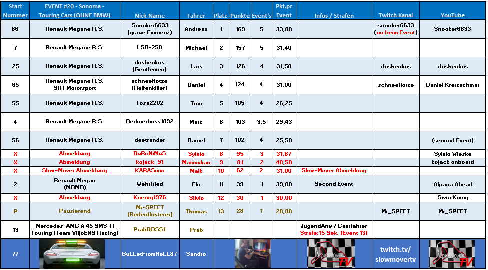 020 Touring Cars (Frontantrieb) - schneeflotze