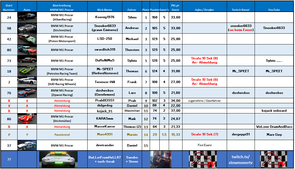 008 Donigton Park GP - BMW M1 Procar (Terence-Hill)