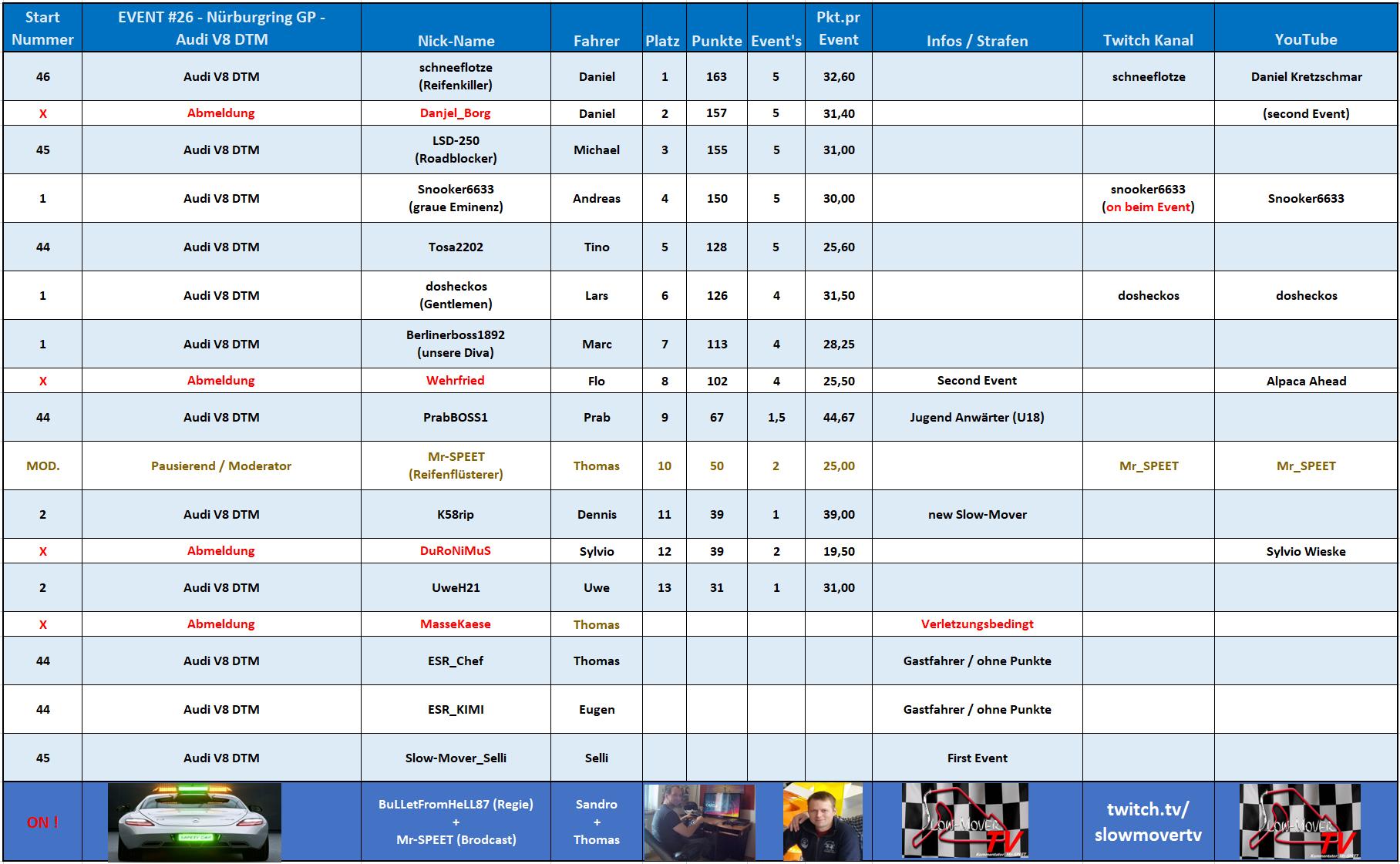 026 Nürburgring GP - Audi V8 DTM - Mr-SPEET (16.06.2019)