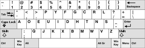 Dvorak toetsenbord