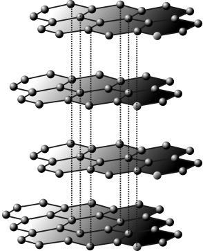 Graphite is layers of graphene