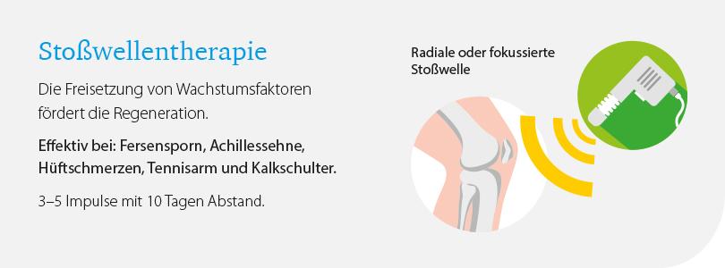 Dr. Matthias Marquardt - Stoßwellentherapie