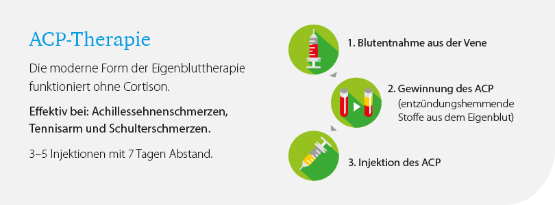 Dr. Matthias Marquardt - ACP-Therapie - Eigenbluttherapie