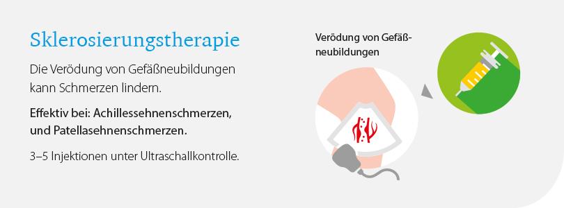 Dr. Matthias Marquardt - Sklerosierungstherapie