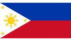Ficha país Filipinas Sector Porcino