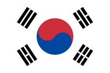 Ficha país Corea del Sur Sector Porcino