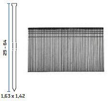 BeA čavlići tip SK 400