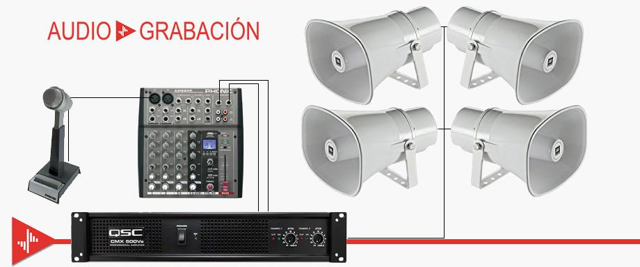 QSC, JBL, AMX500Va, CSS-H30, Sistema de audio para instalaciones, audio para voceo