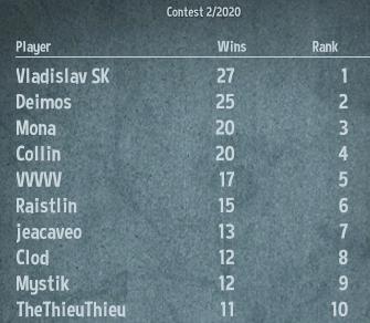 2nd Early-Access Contest Winner: Vladislav SK