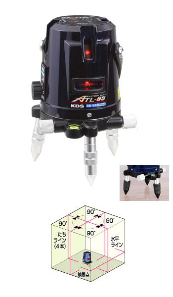 ムラテックKDS 高輝度レーザー墨出し器 ATL-65