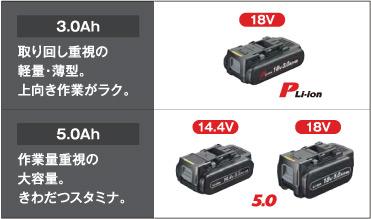 電池パックEZ9L54・EZ9L53・EZ9L51・EZ9L48・EZ9L47・EZ9L46・EZ9L45の充電には急速充電器(リチウムイオン専用)EZ0L81をお使いください。 EZ0L80では充電できません。