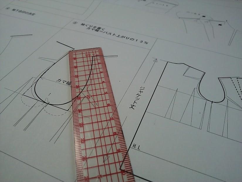 パターン(型紙)の基本を知りたい 自分で製図ができるようになりたい