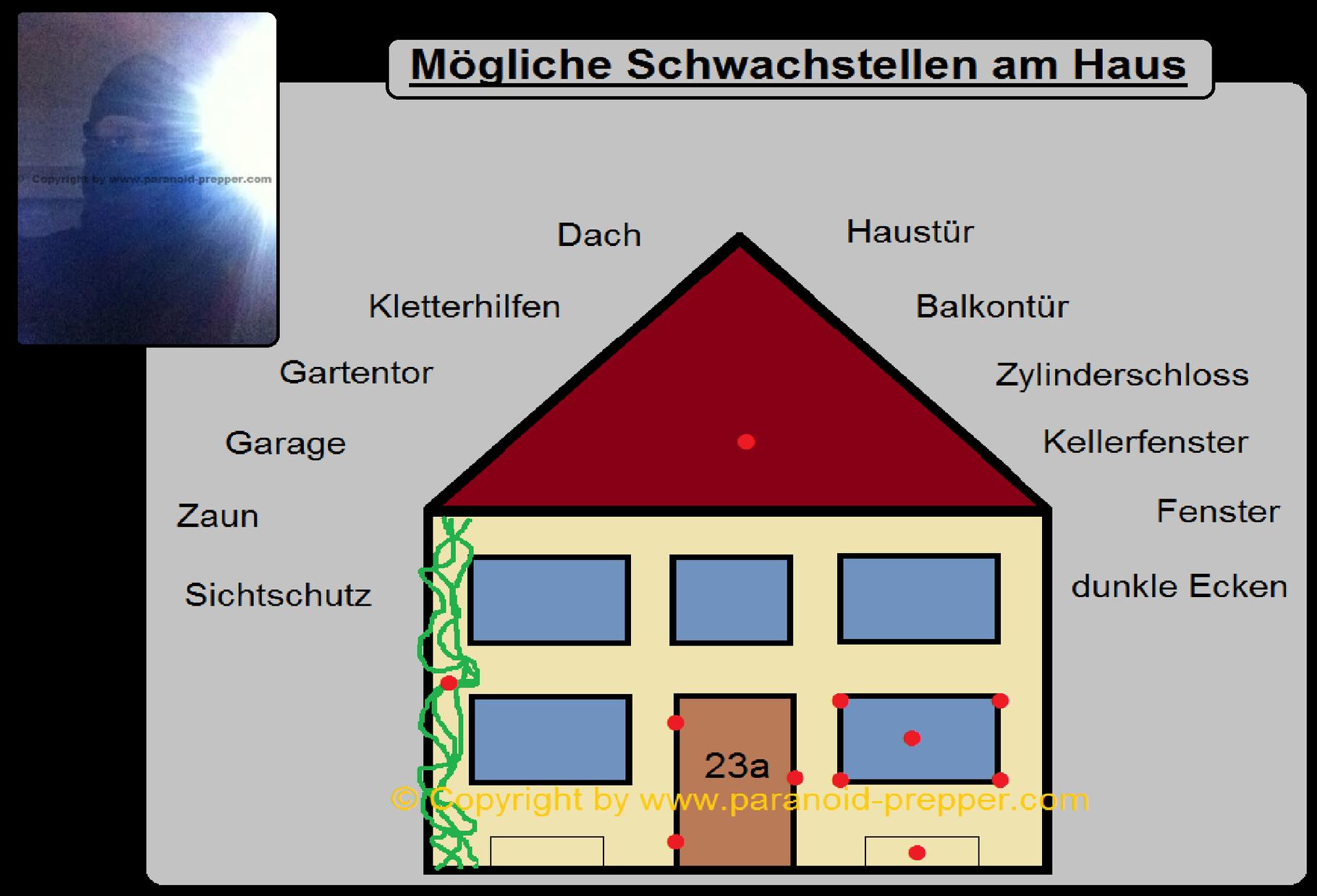 1. einleitung einbruchschutz - prepper deutschland