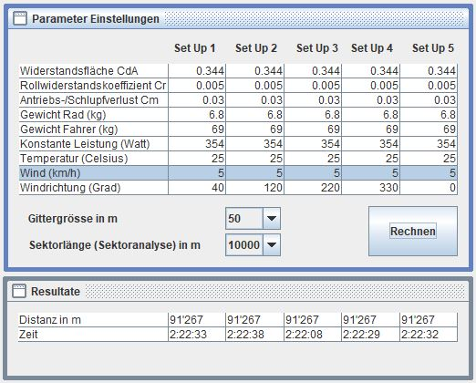Parameter & Resultate