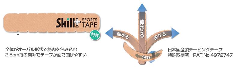 スキルプラステープ 全体がオーバル形状で筋肉を包み込む 2.5cm毎の刻みでテープが面で曲げやすい