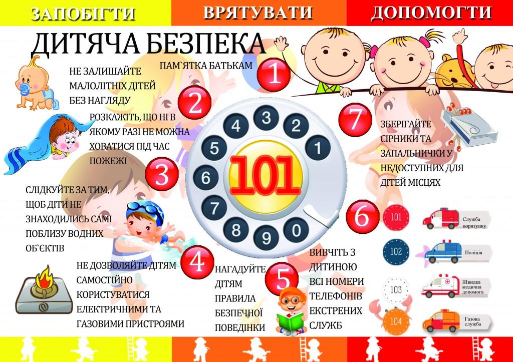 Картинки по запросу правила безпеки влітку для дітей