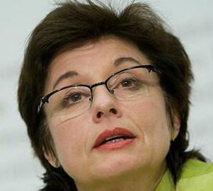 Anita Fetz Ständerat