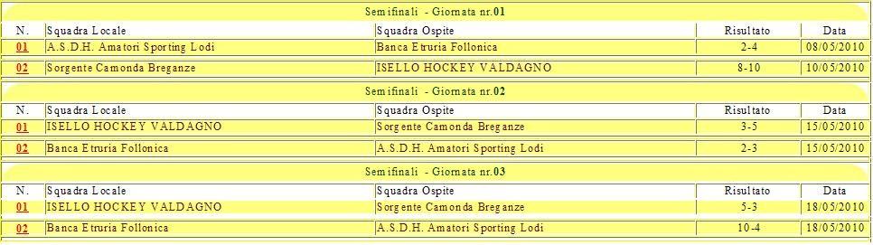 PLAY OFF 2009-2010 - SEMIFINALI