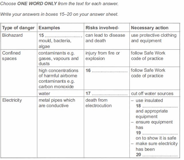 IELTS ジェネラル リーディング 設問別対策3