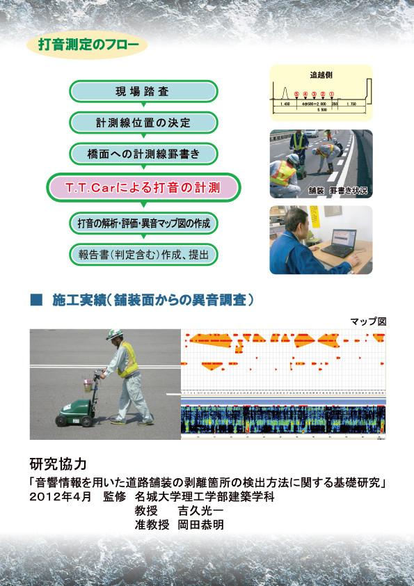 打音測定(調査)システムT.T.Car