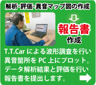 打音測定(調査)システムT.T.Ca
