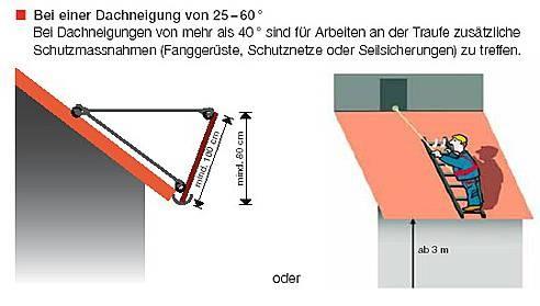 Dachdeckerschutzwände oder Seilsicherung