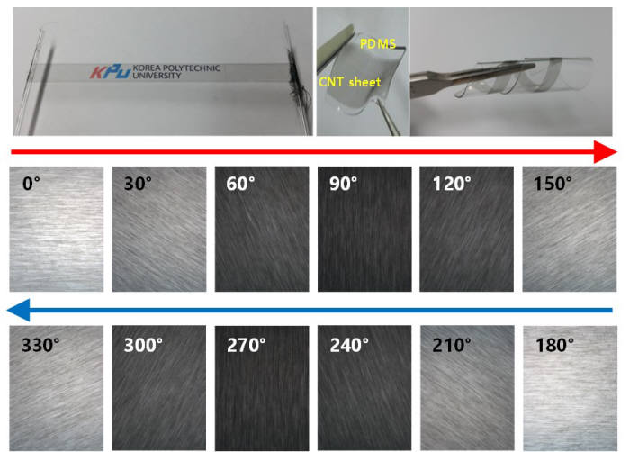 カーボンナノチューブ(CNT) - シート(sheet)の角度に応じた光透過度