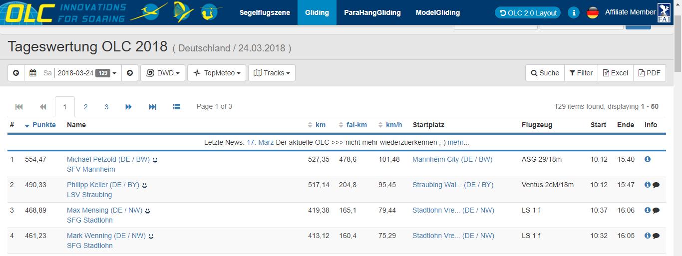 Tageswertung deutschlandweit Samstag - Quelle: OLC