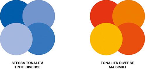 accostamento colori analoghi